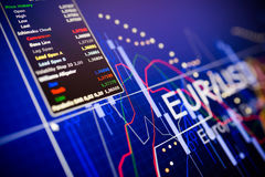 Data analyzing in foreign finance market: the charts and quotes. On display. Analytics in pairs EUR / USD Royalty Free Stock Photo