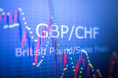 Data analyzing in foreign finance market: the charts and quotes. On display. Analytics in pairs GBP / CHF Royalty Free Stock Image