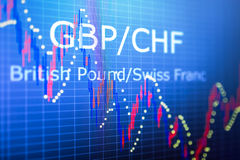 Data analyzing in foreign finance market: the charts and quotes. On display. Analytics in pairs GBP / CHF Royalty Free Stock Photography