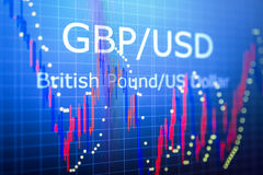 Data analyzing in foreign finance market: the charts and quotes. On display. Analytics in pairs GBP / USD Stock Photography