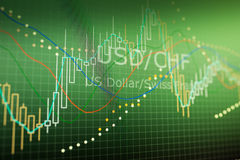 Data analyzing in forex foreign finance market: the charts and q. Uotes on display. Analytics in pairs USD / CHF Royalty Free Stock Photography