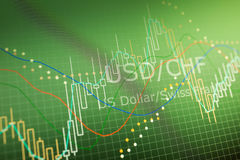 Data analyzing in forex foreign finance market: the charts and q Stock Images