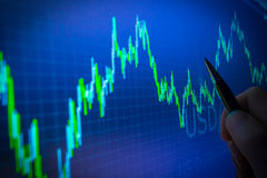 Data analyzing in forex foreign finance market: the charts and q. Uotes on display. Analytics in pairs USD / CHF Royalty Free Stock Photo