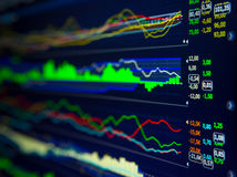 Data analyzing in forex market: the charts and quotes on display. The analysis of the chart of data on the display. Data analyzing in forex market: the charts Royalty Free Stock Photos