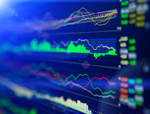 Data analyzing in forex market: the charts and quotes on display. Analytics U.S. dollar index DXYO Stock Photo