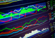 Data analyzing in forex market: the charts and quotes on display. Analytics U.S. dollar index DXYO Royalty Free Stock Photography