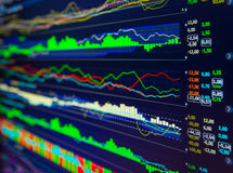 Data analyzing in forex market: the charts and quotes on display. Analytics U.S. dollar index DXYO Royalty Free Stock Images