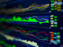 Data analyzing in forex market: the charts and quotes on display. Analytics U.S. dollar index DXYO Stock Image