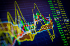 Data analyzing in forex market: the charts and quotes on display. Analytics U.S. dollar index DXYO Stock Images