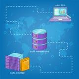 Data base concept route, cartoon style. Data base concept route. Cartoon illustration of data base vector concept for web Stock Photography