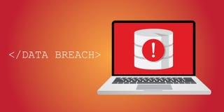Data breach security warning Stock Photo