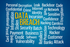 Data Breach Royalty Free Stock Photo