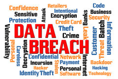 Data Breach Stock Images