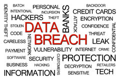 Data Breach Word Cloud. On White Background Stock Images