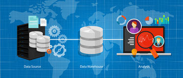 Data business intelligence warehouse database Stock Images
