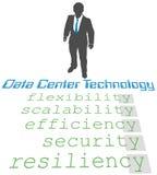 Data Center Technology Strategy. Business person plans update of company Data Center Technology Strategy royalty free illustration
