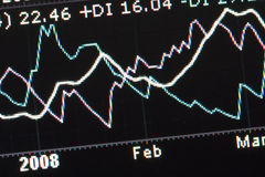 Data charts on the computer Stock Image