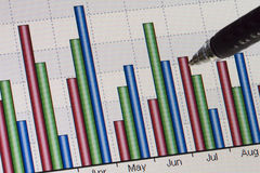 Data charts on the computer royalty free stock image
