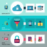 Data Encryption Banners Stock Photography
