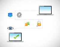 Data encryption network illustration Royalty Free Stock Photos