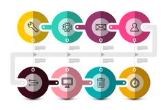 Data Flow Concept with Icons. Timeline Technology Infographic Vector Template stock illustration