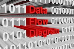 Data flow diagram. In the form of binary code, 3D illustration Royalty Free Stock Image