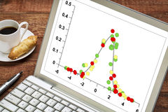 Data with Gaussian distribution Royalty Free Stock Photos