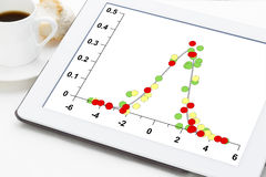 Data with Gaussian distribution Royalty Free Stock Photography