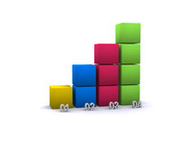 Data graph. 3d generated quarterly bar graph Stock Images