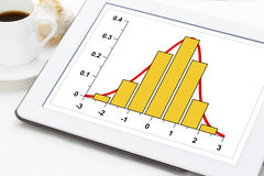Data histogram on digital tablet Stock Photography