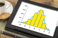 Data histogram with Gaussian distribution. Graph of data histogram and curve with Gaussian distribution on a digital tablet with a cup of coffee royalty free stock photo