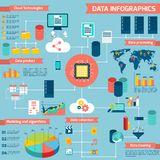 Data infographic set Royalty Free Stock Images