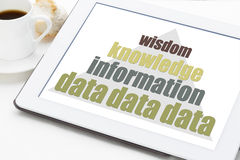 Data, information, knowledge and wisdom Stock Photo