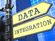 Data Integration Roadsign. Information Concept. Data Integration Words on Yellow Roadsign on Blue Urban Background. Information Concept Royalty Free Stock Photography