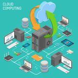 Data Network Cloud Computing Technology Isometric. Business concept with network server, computer, laptop, router and multimedia icons. Storage and transfer Royalty Free Stock Images
