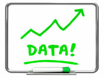 Data Numbers Information Erase Board Arrow Royalty Free Stock Photography