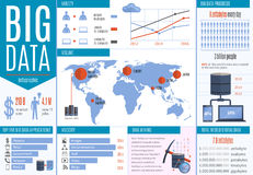 Data Processing Infographics. With data mining volume velocity and five top big data applications flat vector illustration Royalty Free Stock Images