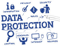 Data protection chart Royalty Free Stock Photo