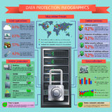 Data Protection Infographic Set Royalty Free Stock Photography