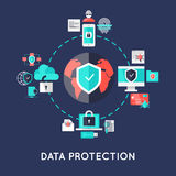 Data Protection International System Design Royalty Free Stock Image