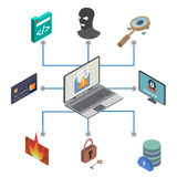 Data protection and safe work. Flat 3d web isometric online safety, data protection and safe work.  on  white background Stock Photo