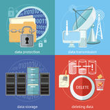 Data protection, transmission, storage and delete Royalty Free Stock Images