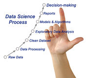 Data Science Process. Diagram of Data Science Process stock photos