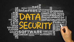 Data security handwritten on blackboard with related word cloud Stock Photography