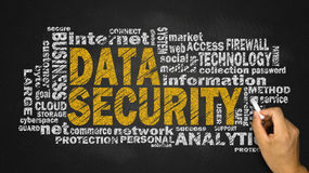 Data security word cloud Stock Photos