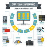 Data service infographic concept, flat style. Data service infographic banner concept. Flat illustration of data service infographic vector poster concept for Royalty Free Stock Photos