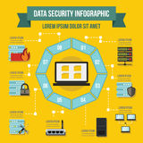 Data service infographic concept, flat style. Data service infographic banner concept. Flat illustration of data service infographic vector poster concept for Stock Photography