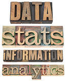 Data statistik, information, analytics Royaltyfri Bild