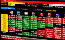Data table with Financial information about currencies trading market. Stock Images