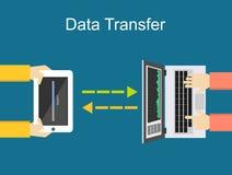 Data transfer illustration. Communication between two devices. Data transfer illustration. Communication between two devices illustration Royalty Free Stock Image